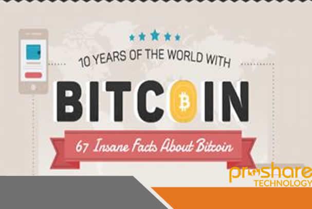 fbi sell bitcoins